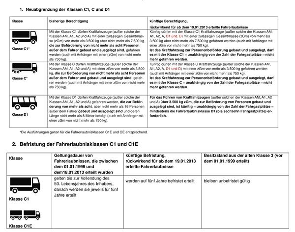 Verbraucherinfo - Speyer-Kurier